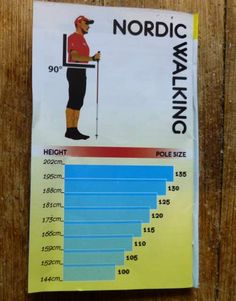 Pole Fit Guide - Good Information for fitting any nordic walking pole or hiking trekking poles