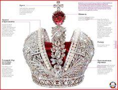 Императорские драгоценности из Алмазного фонда России. Ювелирное искусство…