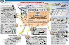 How Russia Controls the Internet - InfoSec Institute