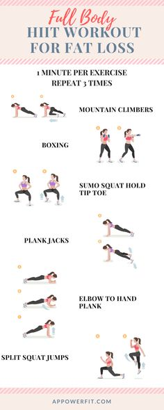 HIIT For Fat Loss