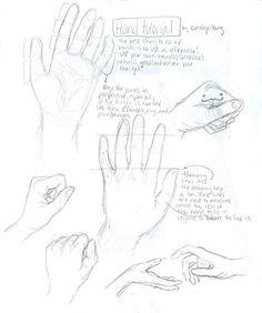 Burdge hand tutorial