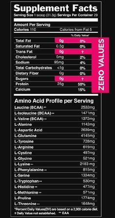 Amazon.com: Hydrolyzed Whey Protein Isolate ( 2 Pound , Chocolate): Health &…