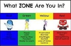 Image result for zones of regulation