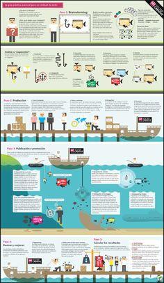 Guía práctica para un Linkbait de éxito #infografia #infographic #seo