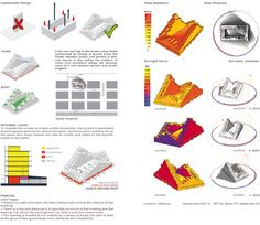 BIG architects sustainable diagrams - Google Search