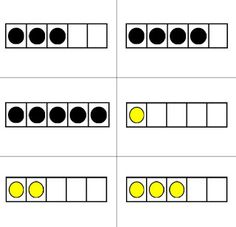Classroom Freebies: Sorting Combinations for 5. Do you still have kiddos at this point in the year that have difficulty making 5?  Here's an easy little sorting activity to let them look at it in a different way.