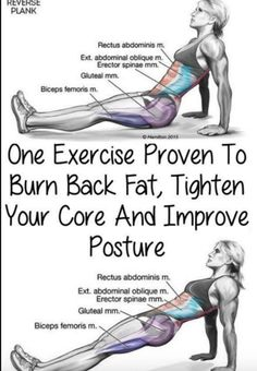 One exercise which will help burn back fat and amazingly tighten your core and also improve your posture. [Video Tutorial]