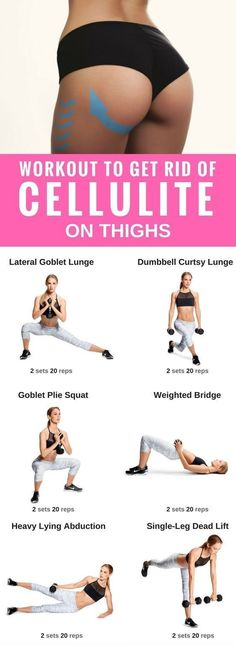 Ultimate Workout to Get Rid of Cellulite on Thighs #Workout #Cellulite #Thighs #Fitness #Health #celluliteexercises