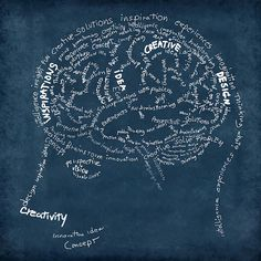 brain drawing on chalkboard