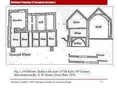 Tackly's Inn 13-14 Century