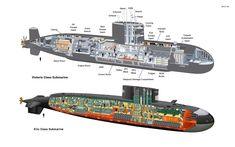 warship cutaway - Google Search