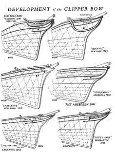 187 Best Ship Schematics, Cutaways, & Diagrams images in