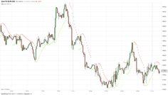 Комментарии глав центробанков влияли на динамику рынка. Продолжение читайте на сайте - https://traders-union.ru/analytics/view/10165/ #eurusd #analytics #аналитика #forex #форекс #trading #трейдинг