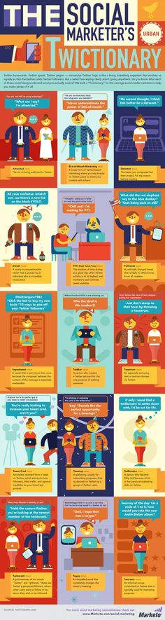 """Are you familiar with the social slang? The folks at Marketo have put together this handy """"twictionary"""" for the average social media marketer to help you make sense of it all. #socialmedia"""