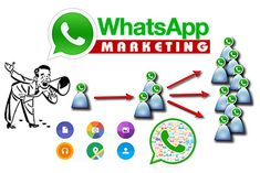 SpaceEdgeTechnology is and our best services are Bulk and WhatsApp Marketing in India. We also provide International Marketing services. Whatsapp Marketing, Email Marketing, Digital Marketing, Online Advertising, India, Promotion, Facebook, Website, Business