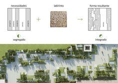 A ideia de caminhos que explora as visuais e espaços mais privados.