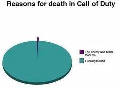 Reasons For Death in Call of Duty #CallOfDuty