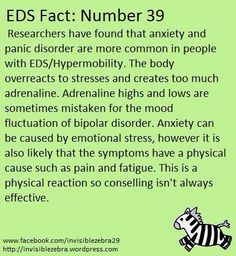 Ehlers Danlos Syndrome, EDS, Hypermobility