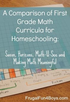 A Comparison of First Grade Math Curricula for Homeschooling:  Saxon, Math-U-See, Horizons, Making Math Meaningful