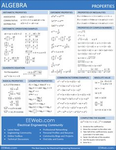 Algebra sheet- for when I have to remember the math I learned to help my daughter with her homework.
