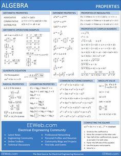 algebra sheet good to know!