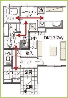 富山・石川・福井・新潟を対象に価値ある住宅を提供するオスカーホームの商品プラン「FUN(ファン)」の紹介ページです。家族みんなが、たのしく、うれしい暮らしを送れる環境を提供する住宅です。