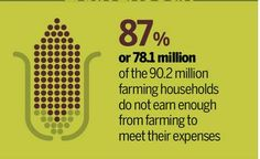 Why are we neglecting #farmers, the people who feed us?
