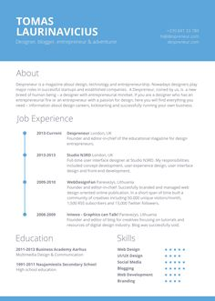 Resume Templates Word 2013 Sample Resume For Aviation Industry Sample Resume For Aviation