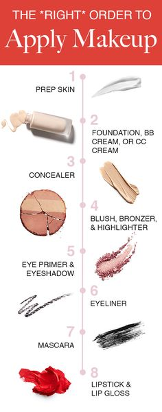 Dies ist die richtige Reihenfolge um Ihre Make-up-Produkte für ein makelloses… This is the right order to apply your make-up products for a flawless face Related posts: My first Glossier order Order To Apply Makeup, Makeup Order, Make Up Tutorials, Beauty Tutorials, Eyeshadow Primer, Eye Primer, Eyeshadows, Flawless Face Makeup, Eye Makeup