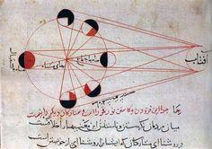 Chart of Lunar eclipses by al-Biruni (973-1048)