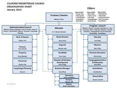 A Missional Perspective  Missional    Perspective