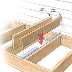 Framing a seam- this is genius for a deck.  more nailing surface and hides the warped ends