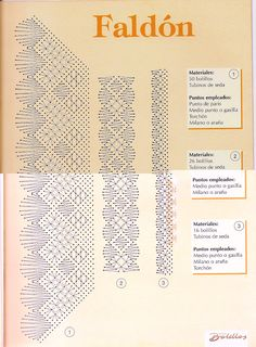 500 PLANTILLAS DE BOLILLOS - patri - Álbumes web de Picasa