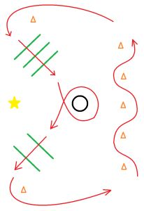 Taylor's pattern 2