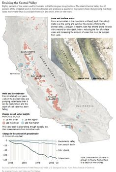 Beneath California Crops, Groundwater Crisis Grows http://www.nytimes.com/2015/04/06/science/beneath-california-crops-groundwater-crisis-grows.html