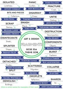 Fragments Art & Design exam theme mind-map 2018 - interactive A3 printable with starting points and artists. Excellent way to investigate the theme!!⏱️✏️ | felt-tip-pen