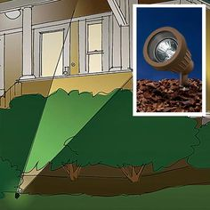 Illustration: Arthur Mount; Photo inset: Andrew McCaul | thisoldhouse.com | from All About Landscape Lighting