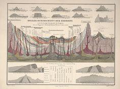 TBT: Beautiful Victorian Data Visualizations