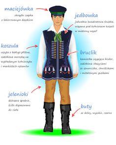 A blackboard with a description of the male Bytom outfit - - Ethnic Outfits, Ethnic Clothes, Poland History, Polish Language, Folk Clothing, Tribal Dress, Wedding Costumes, Folk Fashion, Fashion Portfolio