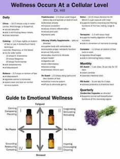 LOVE this chart for stimulating healthy cellular regeneration.  Www.mydoterra.com/hopeclarkoils