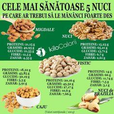 Mai, Beans, Health Fitness, Vegetables, Healthy, Food, Medicine, Essen, Vegetable Recipes