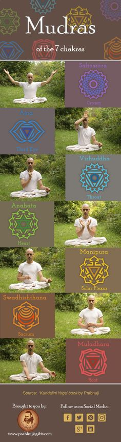 Reiki - Mudras of the 7 chakras. - Amazing Secret Discovered by Middle-Aged Construction Worker Releases Healing Energy Through The Palm of His Hands. Cures Diseases and Ailments Just By Touching Them. And Even Heals People Over Vast Distances. Chakra Meditation, Kundalini Yoga, Pranayama, Chakra Healing, Yantra Yoga, Yoga Chakras, Manifestation Meditation, Chakra Art, Ayurveda