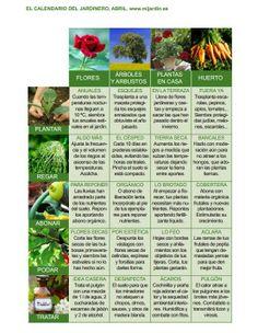 Calendario del jardinero Abril