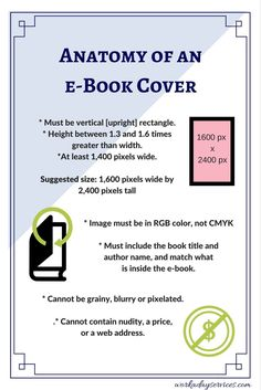 Rules and Guidelines for creating e-book covers (infographic)