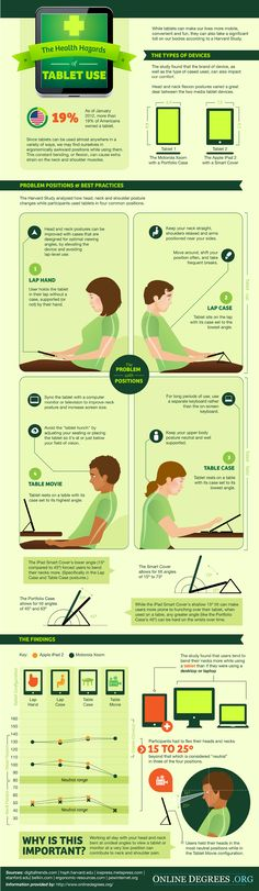 Fresh on IGM > #Tablet Use Health Risks: Tablet devices help you be updated and available but they do undemine your body health due to continual flexion according to recent study from Harvard. Learn here about improper posturs recorded and best practices to avoid strain on neck and shoulders.  > http://infographicsmania.com/tablet-use-health-risks/
