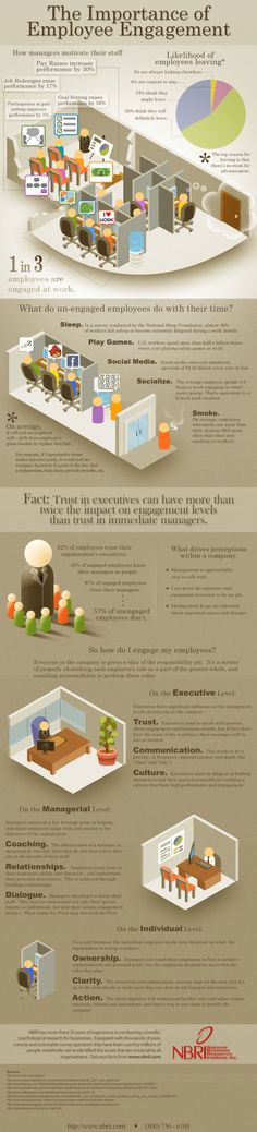 The Importance of Employee Engagement #infographic