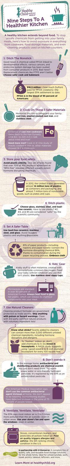 9 steps to a healthier kitchen