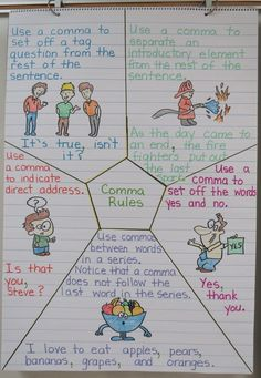 Ideas for Teaching Students Comma Rules                                                                                                                                                                                 More