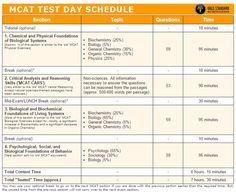 MCAT 3-MONTH STUDY SCHEDULE - WEEK 1