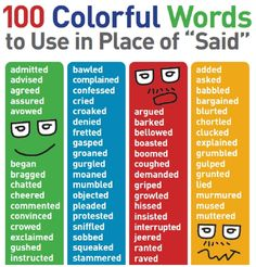 other words for said - Google Search